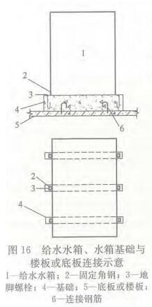 图16 给水水箱、水箱基础与楼板或底板连接示意