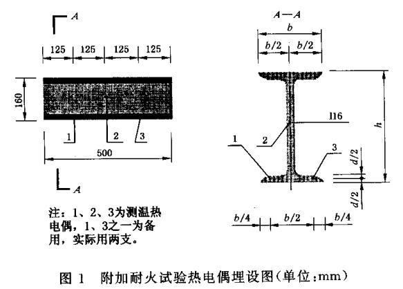 图1 附加耐火试验热电偶埋设图(单位:mm)
