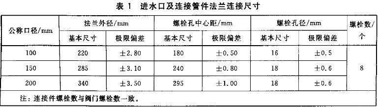 表1 进水口及连接管件法兰连接尺寸