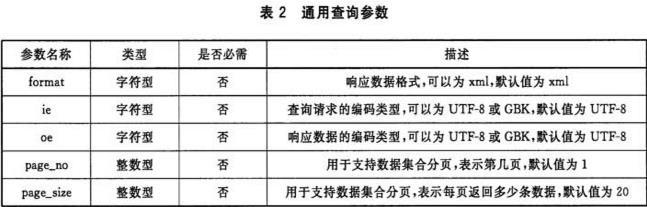表2 通用查询参数