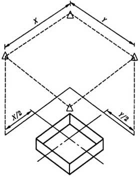 图4 正方形柴油油盘火试验布置图