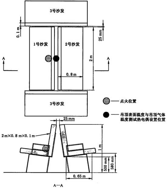 图9 模拟沙发及引燃点示意图