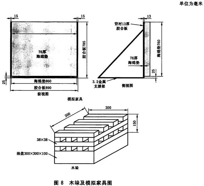 图8 木垛及模拟家具图