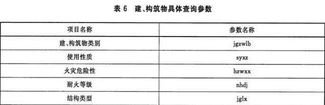 表6 建、构筑物具体查询参数
