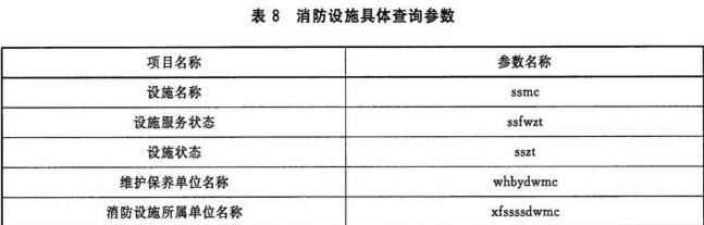 表8 消防设施具体查询参数