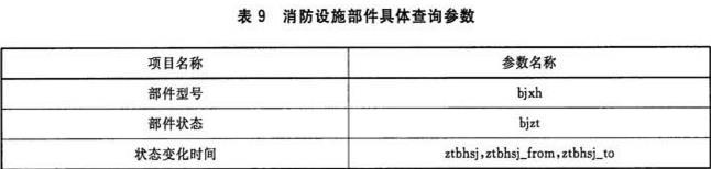 表9 消防设施部件具体查询参数