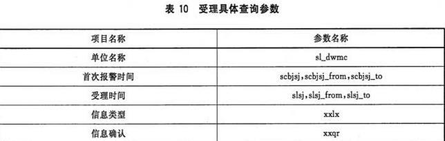 表10 受理具体查询参数