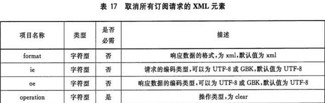 表17 取消所有订阅请求的XML元素