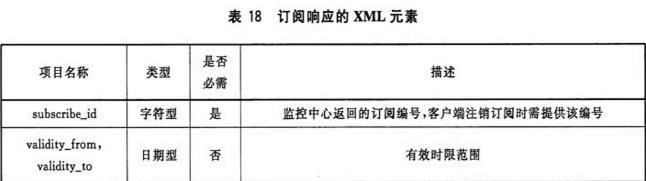 表18 订阅响应的XML元素