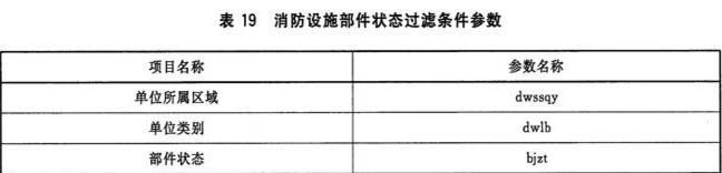 表19 消防设施部件状态过滤条件参数