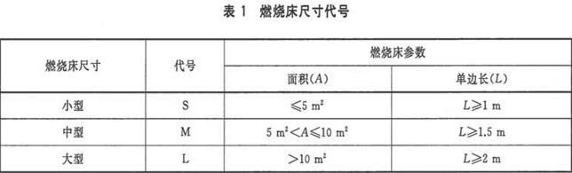 表1 燃烧床尺寸代号
