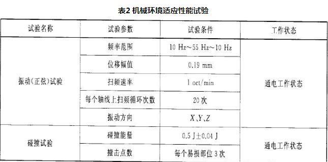 表2 机械环境适应性能试验