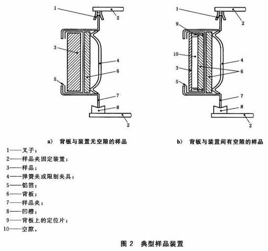 图2 典型样品装置