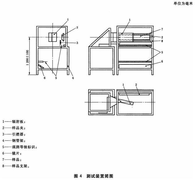 图4 测试装置简图