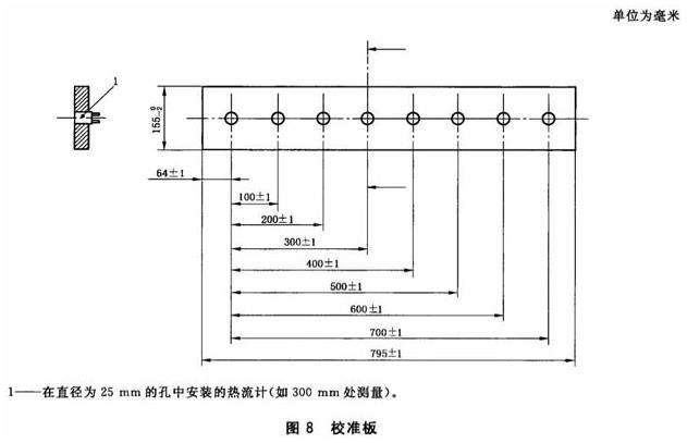 图8 校准版