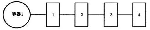 图C.1 贮气容器试验程序图