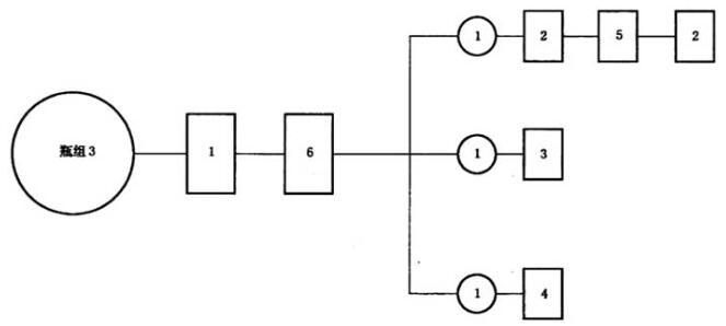 图B.1 贮气瓶组试验程序图