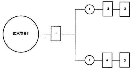 图E.1 贮水容器试验程序图