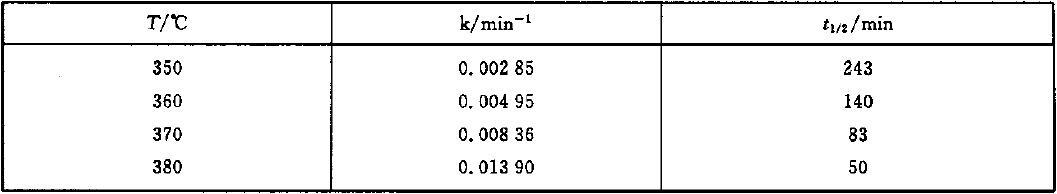 表D.1 半衰期的计算