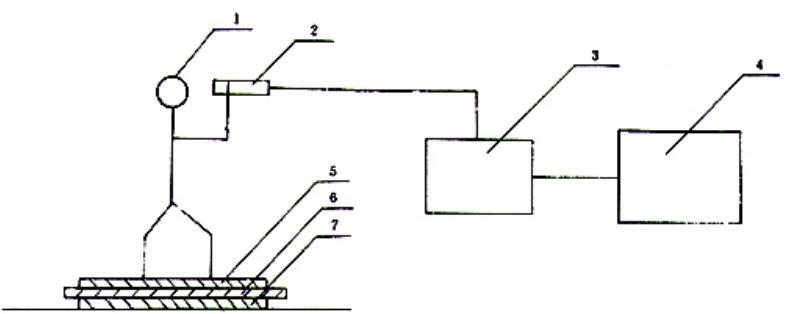 图 4 人体带电电位测试图