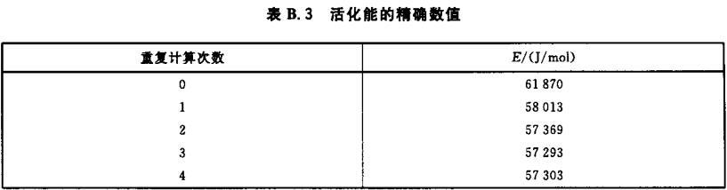 表B.3 活化能的精确数值