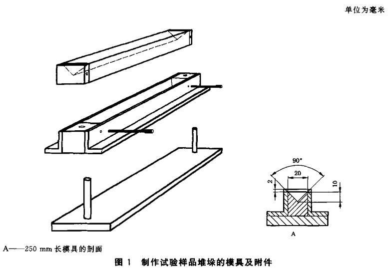 图1 制作试验样品堆垛的模具及附件