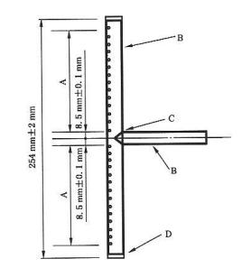 图A.3 垂直燃烧器