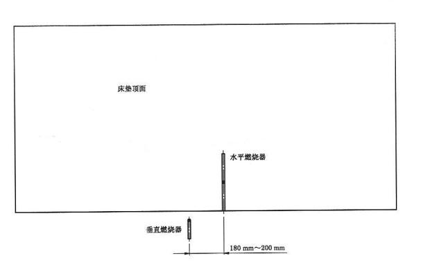 图A.4 水平燃烧器和垂直燃烧器位置b) 俯视图