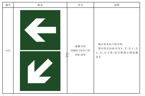 表6 方向辅助标志