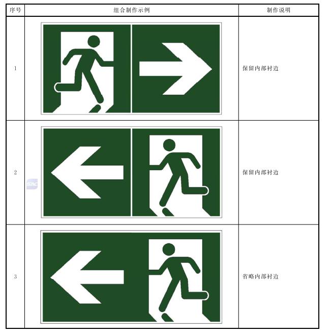 表B.1 标志与方向辅助标志组合制作示例