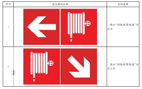 """表B.7 """"消防软管卷盘""""标志与方向辅助标志组合使用示例"""