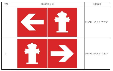 """表B.8 """"地上消火栓""""标志与方向辅助标志组合使用示例"""