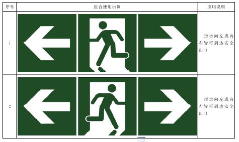 """表B.3 位于两个安全出口中间的""""安全出口""""标志与方向辅助标志组合使用示例"""