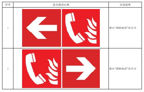 """表B.5 """"消防电话""""标志与方向辅助标志组合使用示例"""