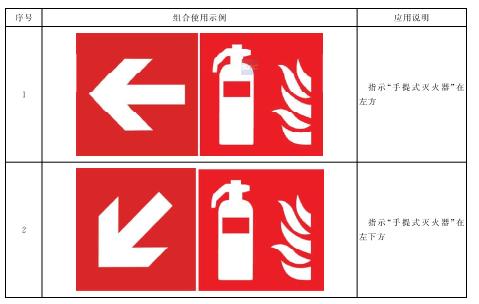 """表B.6 """"手提式灭火器""""标志与方向辅助标志组合使用示例"""