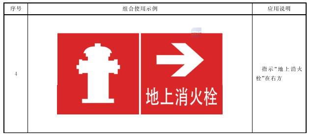表C.2 标志、方向辅助标志与文字辅助标志组合使用示例