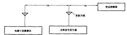 图1 试验设备布置图