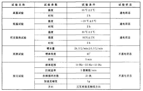 表1 耐气候、机械环境试验