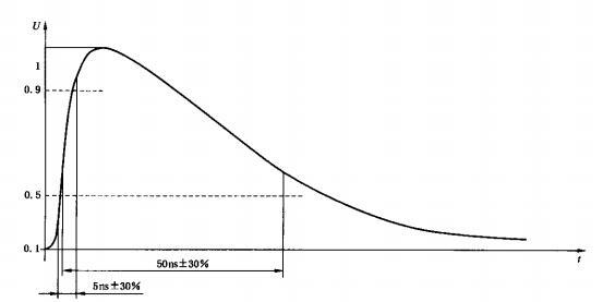 图3 50Ω负载时单脉冲波形