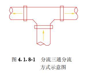 图4.1.8-1 分流三通分流方式示意图