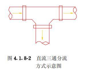 图4.1.8-2 直流三通分流方式示意图