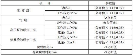 表10 喷雾灭火装置基本参数