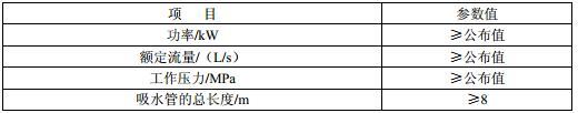 表11 手抬机动消防泵组灭火装置基本参数