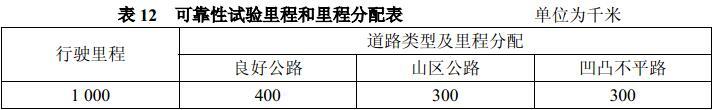 表12 可靠性试验里程和里程分配表