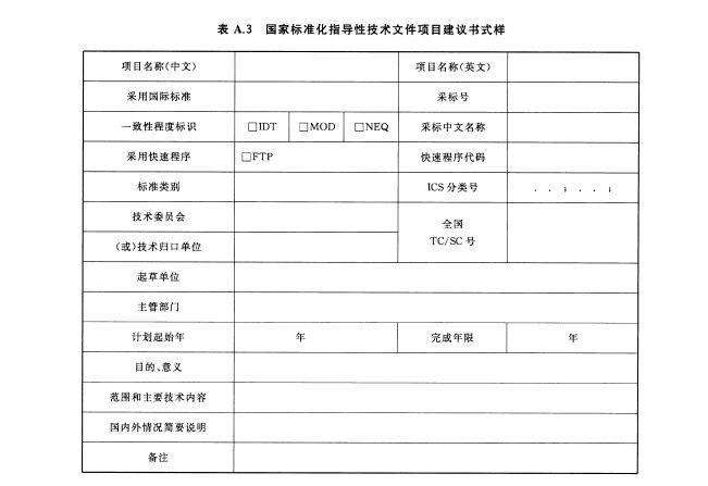国家标准化指导性技术文件项目建议书式样