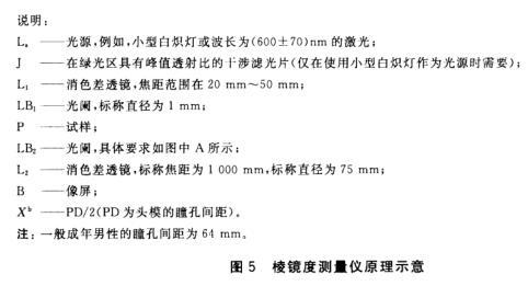 棱镜度测量仪原理示意