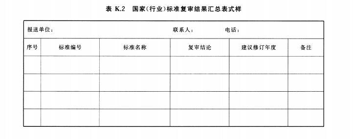 国家(行业)标准复审结果汇总表式样