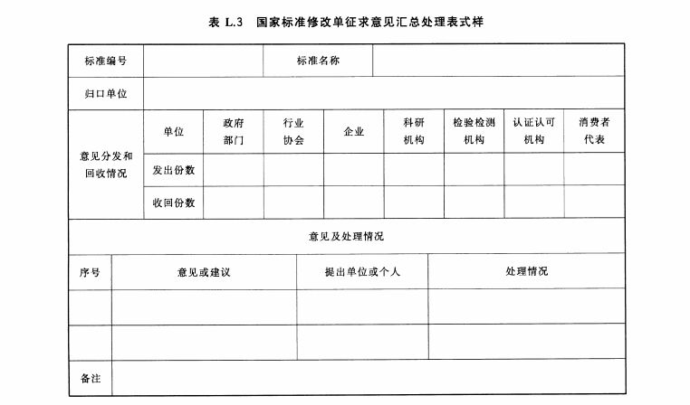 国家标准修改单征求意见汇总处理表式样