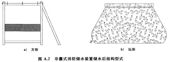 非囊式消防储水装置储水后结构型式