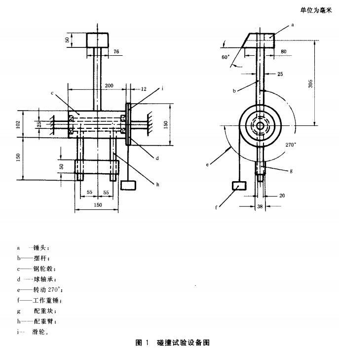 图1 碰撞试验设备图